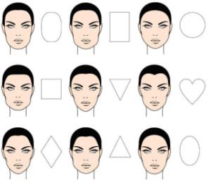 tipos de rostros para visigismo